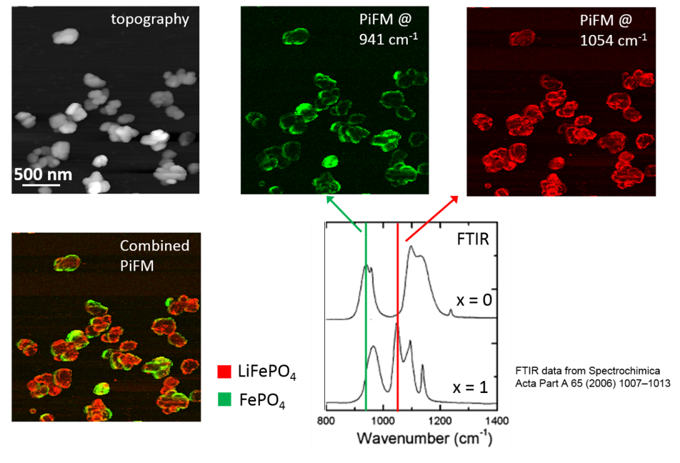 PiFM Images and FTIR Spectra of Partially Delithiated LiXFePO4 Plates