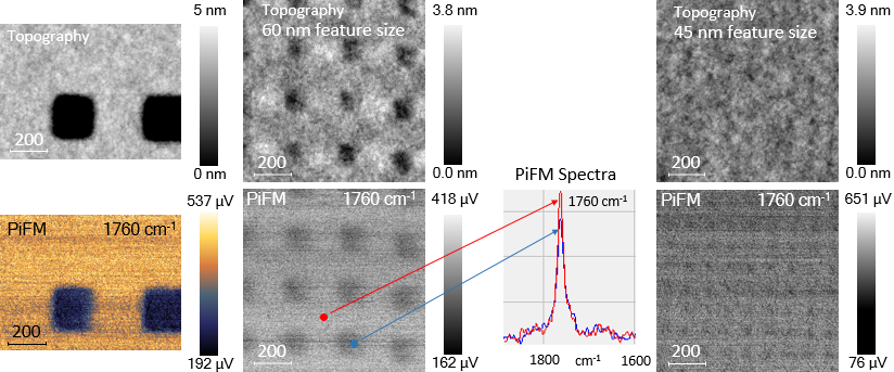 Visualizing Latent Images of Exposed EUV Photoresist via PiFM Imaging