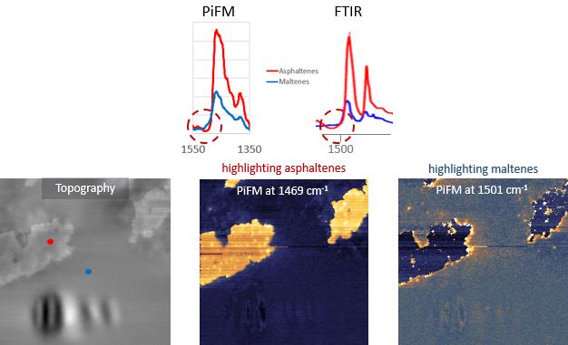 PiFM Sensitivity Differentiates Between Asphaltenes and Maltenes