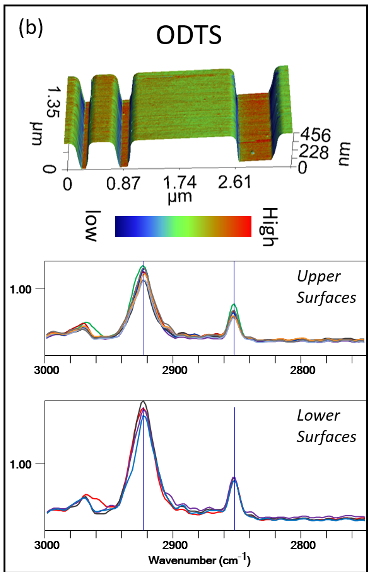Fig 2b - PiFM Applications to Atomic-level Processing - App Notes on PiFM