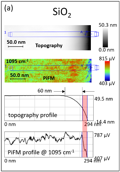 Fig 3a - PiFM Applications to Atomic-level Processing - App Notes on PiFM