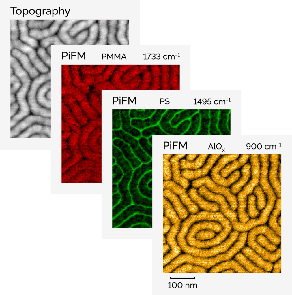 AFM topography with PiFM images of polystyrene and poly(methyl methacrylate)
