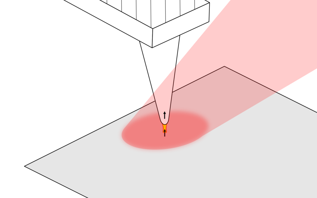 A tip enhanced field due to photo-excitation of an AFM tip