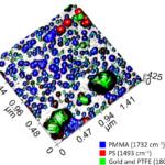 nanoplastic,microplastic,PTFE,infrared,microscopy,spectroscopy,nanoplastics,environmental,analysis
